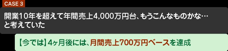 開業10年を超えて年間売上4,000万円台、もうこんなものかな…と考えていた【今では】4ヶ月後には、月間売上700万円ベースを達成